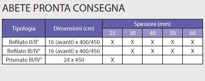 ABETE PRONTA CONSEGNA - CARATTERISTICHE