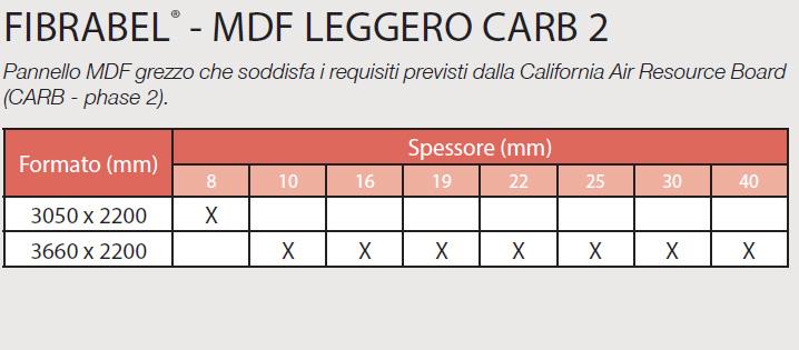 FIBRABEL - MDF LEGGERO CARB 2 - SPECIFICHE