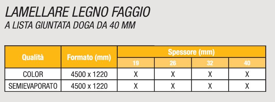 LAMELLARE LEGNO FAGGIO - SPECIFICHE