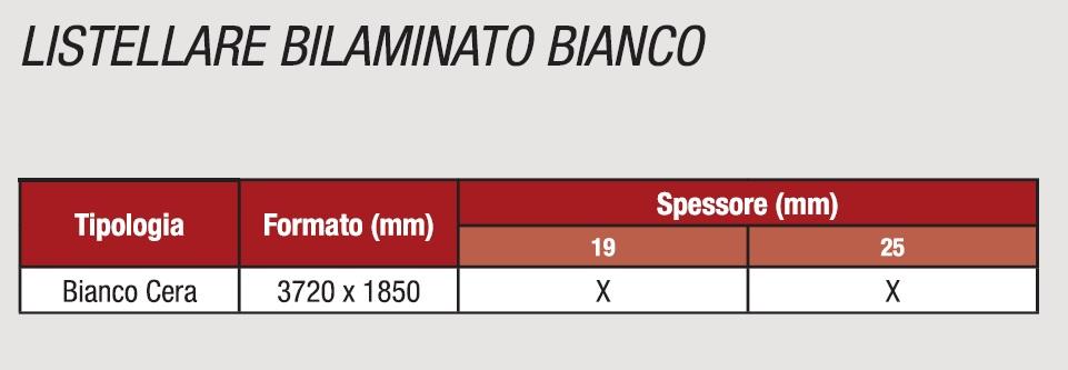 LISTELLARE BILAMINATO BIANCO - CARATTERISTICHE