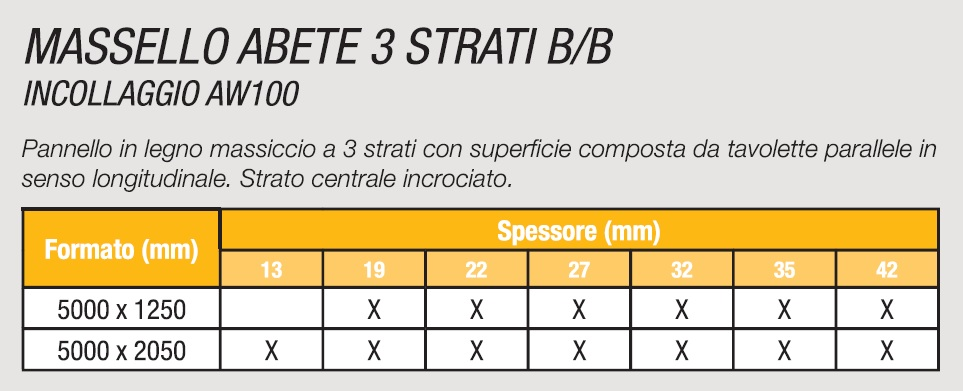MASSELLO ABETE 3 STRATI BB - SPECIFICHE