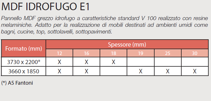 MDF IDROFUGO E1 - SPECIFICHE