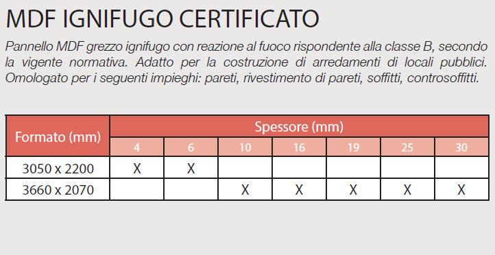 MDF IGNIFUGO CERTIFICATO - SPECIFICHE