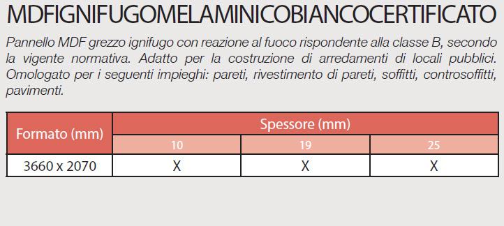 MDF IGNIFUGO MELAMINICO BIANCO CERTIFICATO - SPECIFICHE