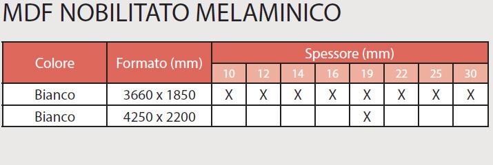 MDF NOBILITATO MELAMINICO - SPECIFICHE