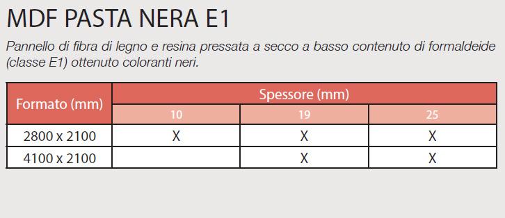 MDF PASTA NERA E1 - SPECIFICHE