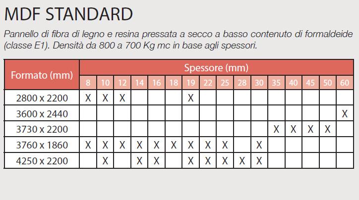 MDF STANDARD - SPECIFICHE