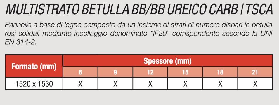 MULTISTRATO BETULLA BB-BB UREICO - CARATTERISTICHE