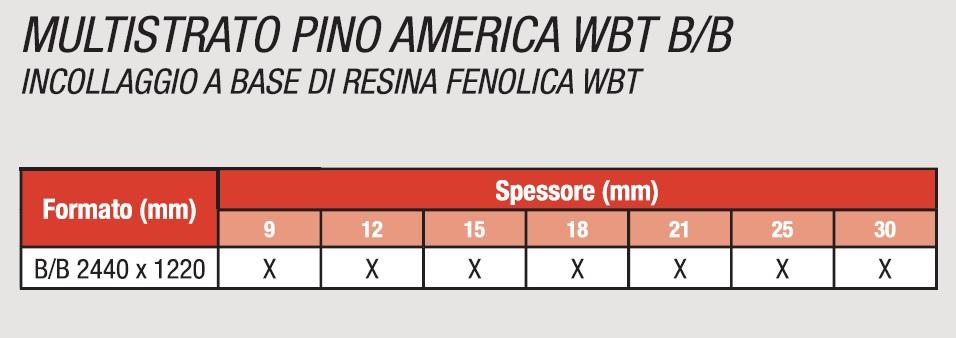 MULTISTRATO PINO AMERICA WBT B/C - CARATTERISTICHE