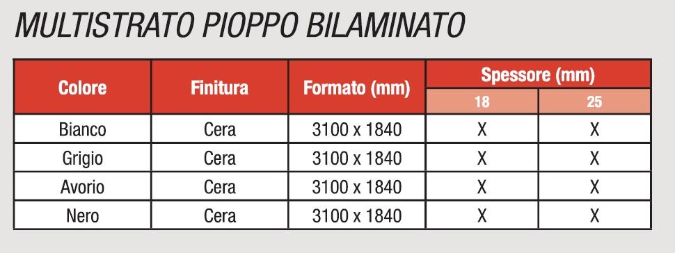 MULTISTRATO PIOPPO BILAMINATO - CARATTERISTICHE