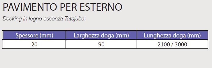 PAVIMENTO PER ESTERNO - CARATTERISTICHE