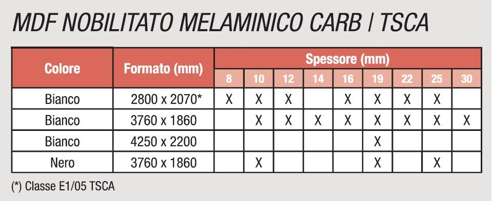 MDF NOBILITATO MELAMINICO CARB / TSCA