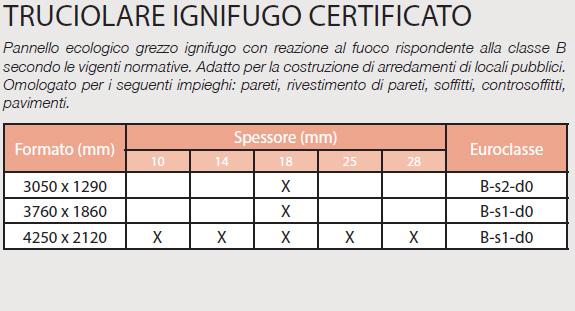 TRUCIOLARE IGNIFUGO CERTIFICATO - SPECIFICHE
