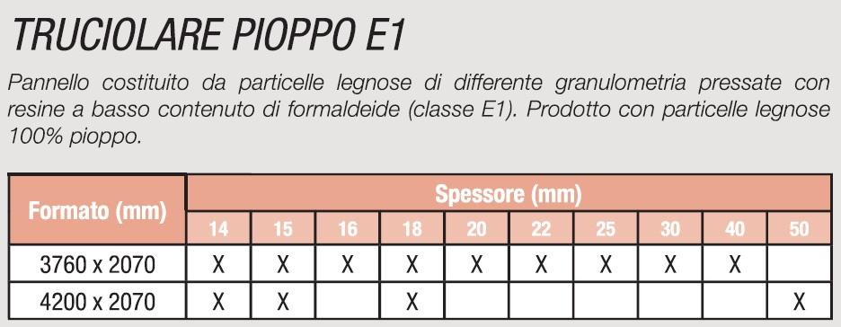 TRUCIOLARE PIOPPO E1 - SPECIFICHE