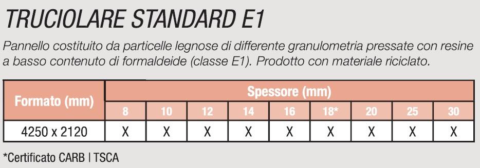 TRUCIOLARE STANDARD E1 - SPECIFICHE