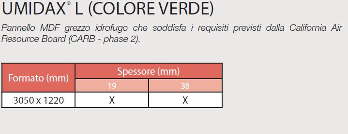 UMIDAX L (COLORE VERDE) - SPECIFICHE